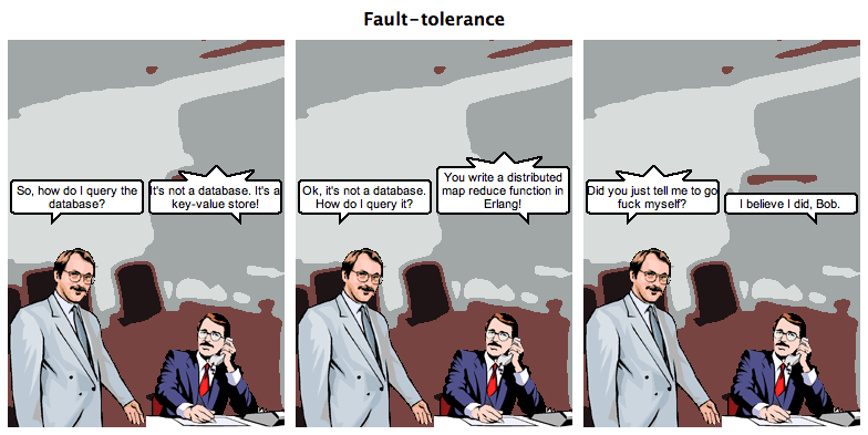 http://howfuckedismydatabase.com/nosql/fault-tolerance.png